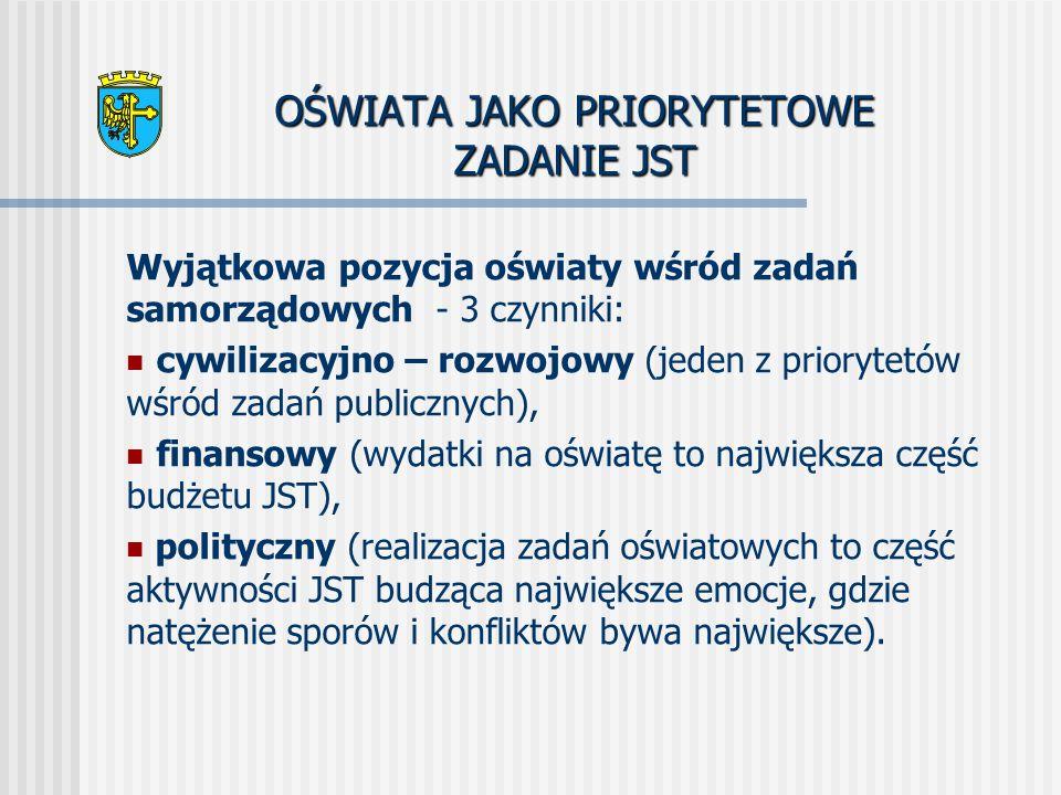 OCENA REALIZACJI ZADAŃ OŚWIATOWYCH – wybrane efekty dydaktyczno – wychowawcze Miasto Opole zajęło 4.