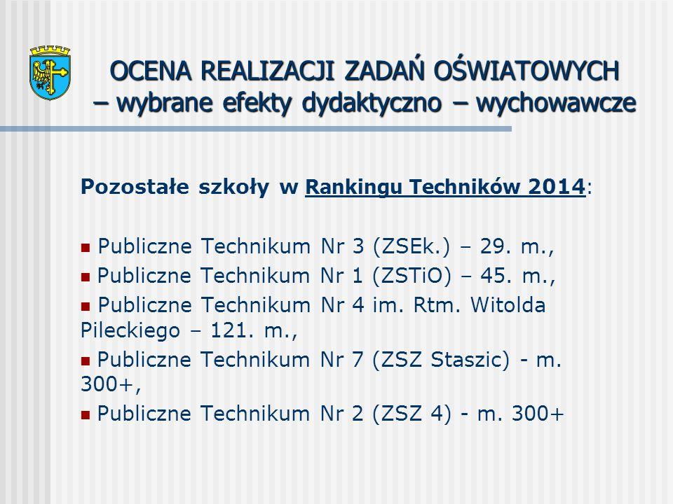 OCENA REALIZACJI ZADAŃ OŚWIATOWYCH – wybrane efekty dydaktyczno – wychowawcze Pozostałe szkoły w Rankingu Techników 2014 : Publiczne Technikum Nr 3 (ZSEk.) – 29.