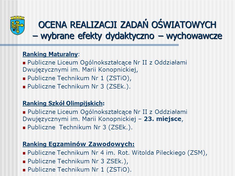 OCENA REALIZACJI ZADAŃ OŚWIATOWYCH – wybrane efekty dydaktyczno – wychowawcze Ranking Maturalny: Publiczne Liceum Ogólnokształcące Nr II z Oddziałami Dwujęzycznymi im.
