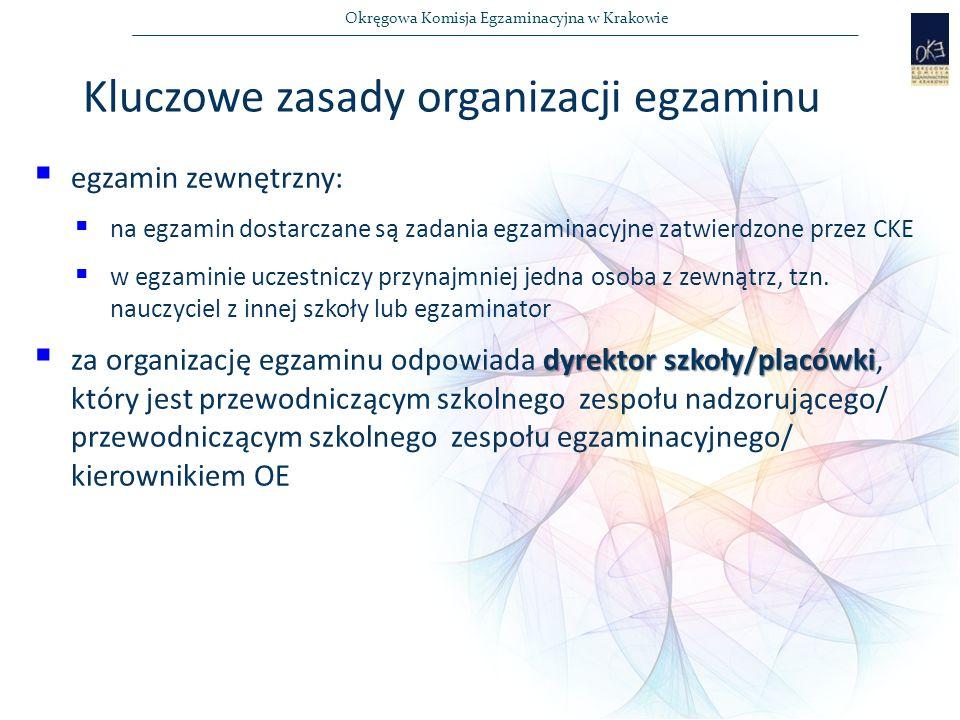 Okręgowa Komisja Egzaminacyjna w Krakowie  egzamin zewnętrzny:  na egzamin dostarczane są zadania egzaminacyjne zatwierdzone przez CKE  w egzaminie uczestniczy przynajmniej jedna osoba z zewnątrz, tzn.