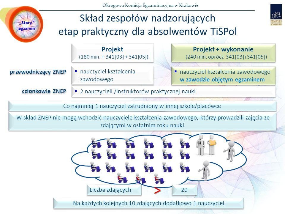 Okręgowa Komisja Egzaminacyjna w Krakowie Skład zespołów nadzorujących etap praktyczny dla absolwentów TiSPol Projekt (180 min.