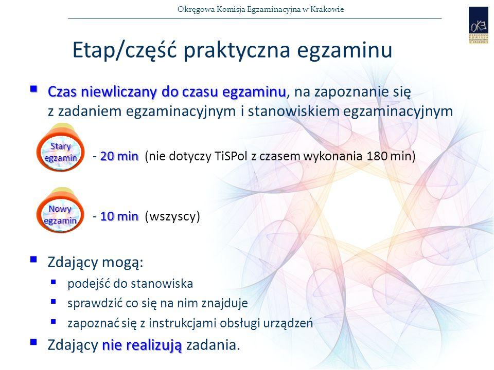 Okręgowa Komisja Egzaminacyjna w Krakowie  Czas niewliczany do czasu egzaminu  Czas niewliczany do czasu egzaminu, na zapoznanie się z zadaniem egzaminacyjnym i stanowiskiem egzaminacyjnym 20 min - 20 min (nie dotyczy TiSPol z czasem wykonania 180 min) 10 min - 10 min (wszyscy)  Zdający mogą:  podejść do stanowiska  sprawdzić co się na nim znajduje  zapoznać się z instrukcjami obsługi urządzeń nie realizują  Zdający nie realizują zadania.