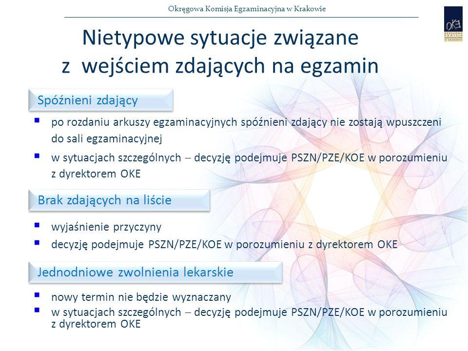 Okręgowa Komisja Egzaminacyjna w Krakowie  po rozdaniu arkuszy egzaminacyjnych spóźnieni zdający nie zostają wpuszczeni do sali egzaminacyjnej  w sytuacjach szczególnych  decyzję podejmuje PSZN/PZE/KOE w porozumieniu z dyrektorem OKE Nietypowe sytuacje związane z wejściem zdających na egzamin Spóźnieni zdający Brak zdających na liście  wyjaśnienie przyczyny  decyzję podejmuje PSZN/PZE/KOE w porozumieniu z dyrektorem OKE Jednodniowe zwolnienia lekarskie  nowy termin nie będzie wyznaczany  w sytuacjach szczególnych  decyzję podejmuje PSZN/PZE/KOE w porozumieniu z dyrektorem OKE