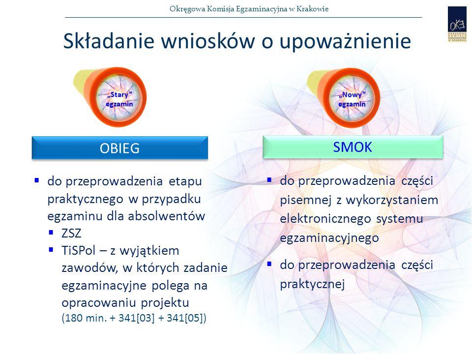 Okręgowa Komisja Egzaminacyjna w Krakowie Składanie wniosków o upoważnienie SMOK OBIEG  do przeprowadzenia etapu praktycznego w przypadku egzaminu dla absolwentów  ZSZ  TiSPol – z wyjątkiem zawodów, w których zadanie egzaminacyjne polega na opracowaniu projektu (180 min.