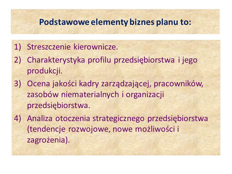Elementy biznes planu 5) Analiza rynku na oferowane przez przedsiębiorstwo i konkurencję produkty.