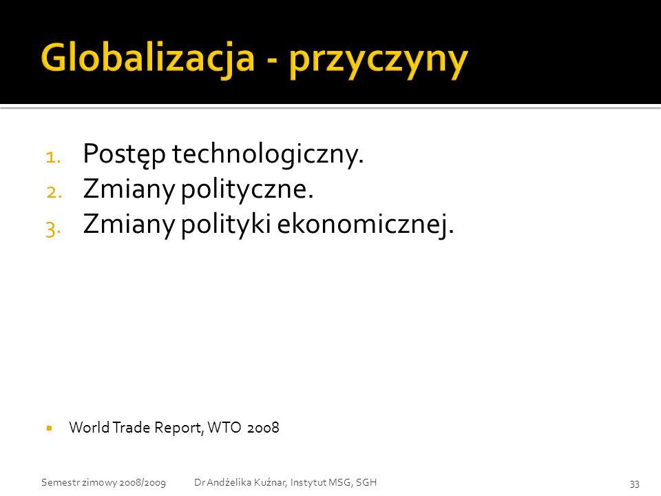 1. Postęp technologiczny. 2. Zmiany polityczne. 3. Zmiany polityki ekonomicznej.  World Trade Report, WTO 2008 33Dr Andżelika Kuźnar, Instytut MSG, S