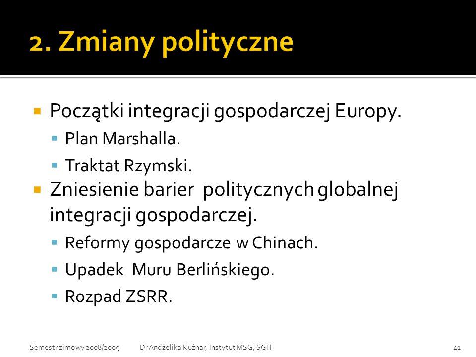  Początki integracji gospodarczej Europy.  Plan Marshalla.  Traktat Rzymski.  Zniesienie barier politycznych globalnej integracji gospodarczej. 