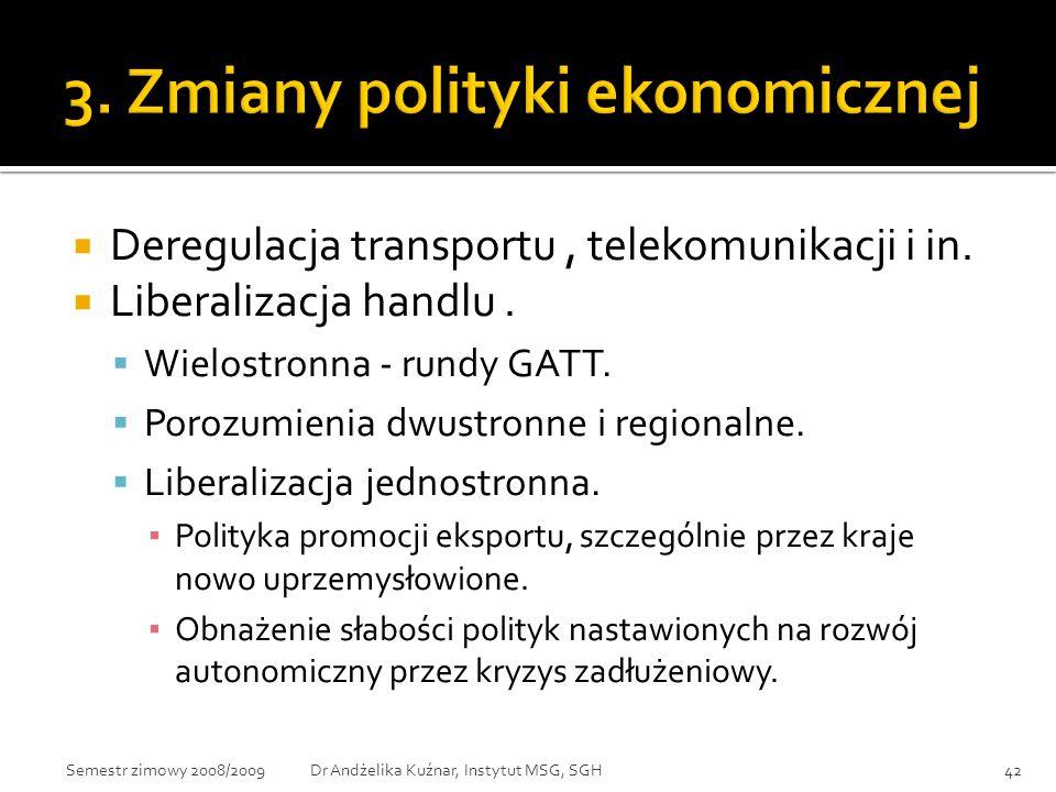  Deregulacja transportu, telekomunikacji i in.  Liberalizacja handlu.  Wielostronna - rundy GATT.  Porozumienia dwustronne i regionalne.  Liberal