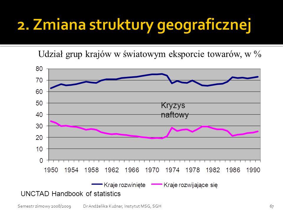 Udział grup krajów w światowym eksporcie towarów, w % UNCTAD Handbook of statistics Kryzys naftowy 67Dr Andżelika Kuźnar, Instytut MSG, SGHSemestr zim