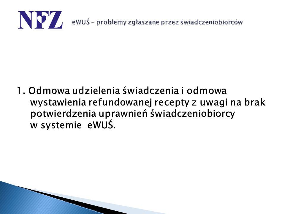 1. Odmowa udzielenia świadczenia i odmowa wystawienia refundowanej recepty z uwagi na brak potwierdzenia uprawnień świadczeniobiorcy w systemie eWUŚ.