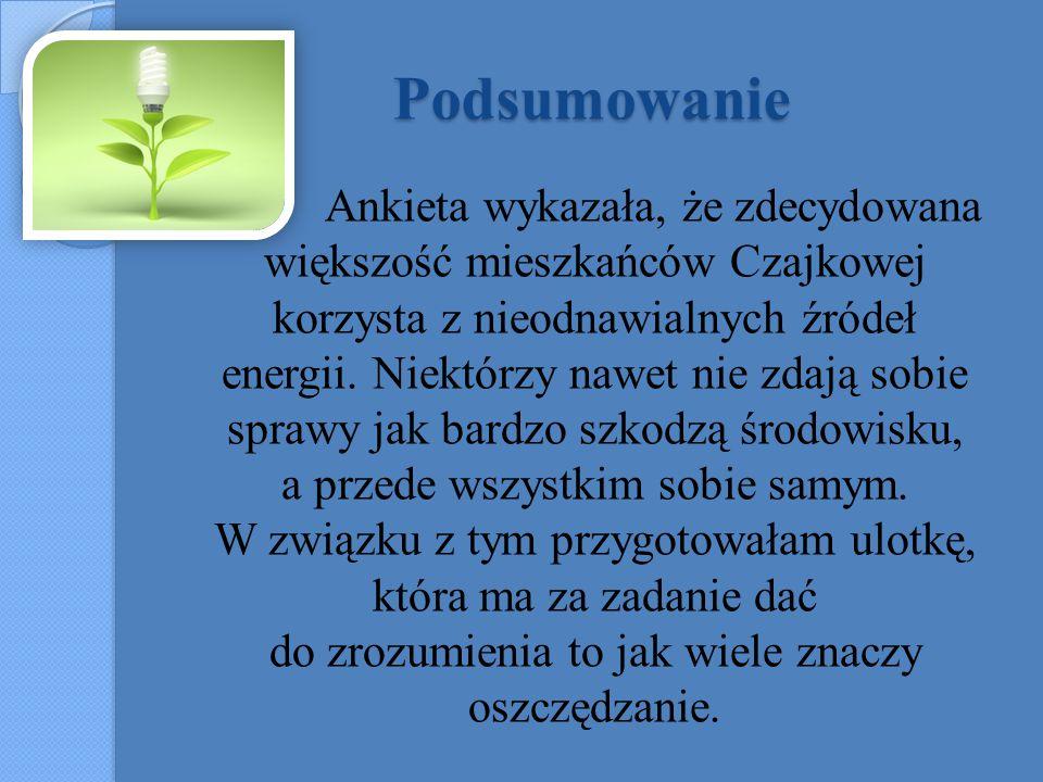 Podsumowanie Ankieta wykazała, że zdecydowana większość mieszkańców Czajkowej korzysta z nieodnawialnych źródeł energii. Niektórzy nawet nie zdają sob