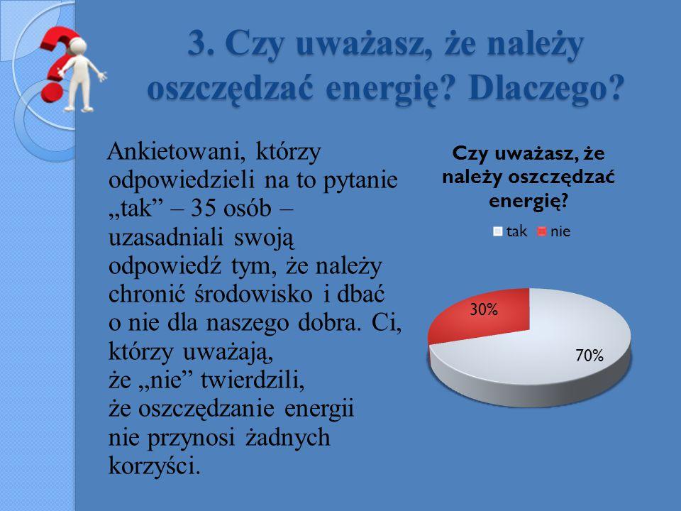 """3. Czy uważasz, że należy oszczędzać energię? Dlaczego? Ankietowani, którzy odpowiedzieli na to pytanie """"tak"""" – 35 osób – uzasadniali swoją odpowiedź"""