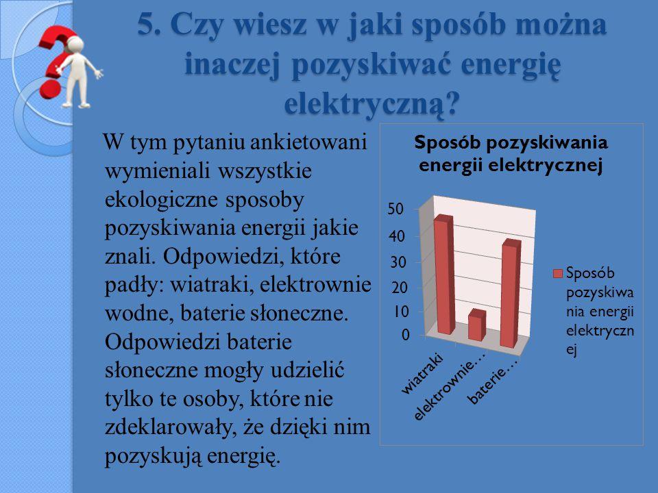 Piąte pytanie pokazało, że 45 osób wie, że energię elektryczną można pozyskiwać z wiatru, 10 – z wody, zaś 40 – poprzez baterie słoneczne.