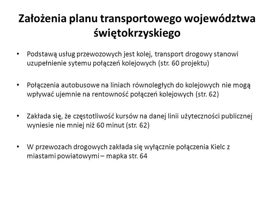 Założenia planu transportowego województwa świętokrzyskiego Podstawą usług przewozowych jest kolej, transport drogowy stanowi uzupełnienie sytemu połą