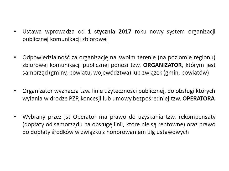 Ustawa wprowadza od 1 stycznia 2017 roku nowy system organizacji publicznej komunikacji zbiorowej Odpowiedzialność za organizację na swoim terenie (na