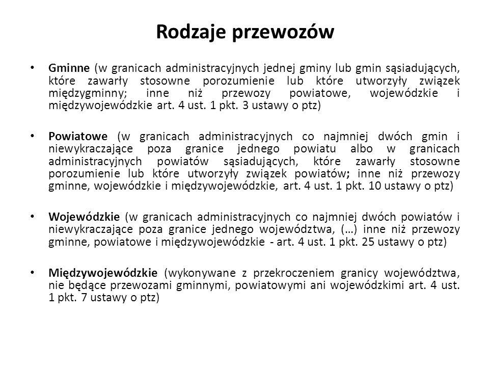 Rodzaje przewozów Gminne (w granicach administracyjnych jednej gminy lub gmin sąsiadujących, które zawarły stosowne porozumienie lub które utworzyły z