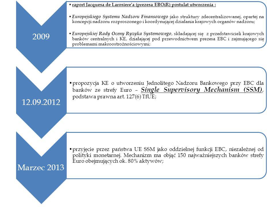2009 raport Jacquesa de Larosiere'a (prezesa EBOiR) postulat utworzenia : Europejskiego Systemu Nadzoru Finansowego jako struktury zdecentralizowanej,