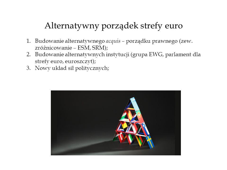 Alternatywny porządek strefy euro 1.Budowanie alternatywnego acquis – porządku prawnego (zew. zróżnicowanie – ESM, SRM); 2.Budowanie alternatywnych in