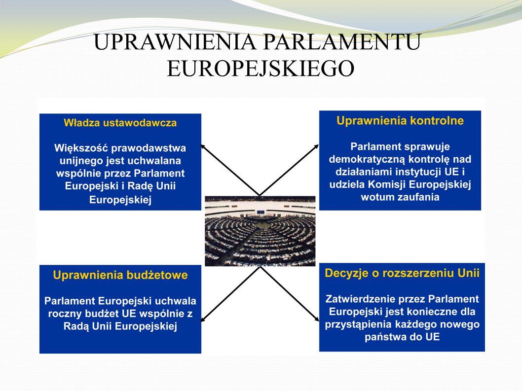 UPRAWNIENIA PARLAMENTU EUROPEJSKIEGO
