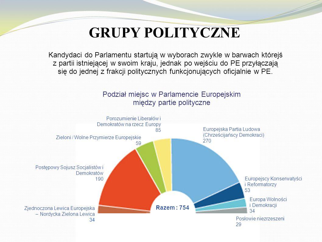 GRUPY POLITYCZNE Razem : 754 Zjednoczona Lewica Europejska – Nordycka Zielona Lewica 34 Postępowy Sojusz Socjalistów i Demokratów 190 Zieloni / Wolne