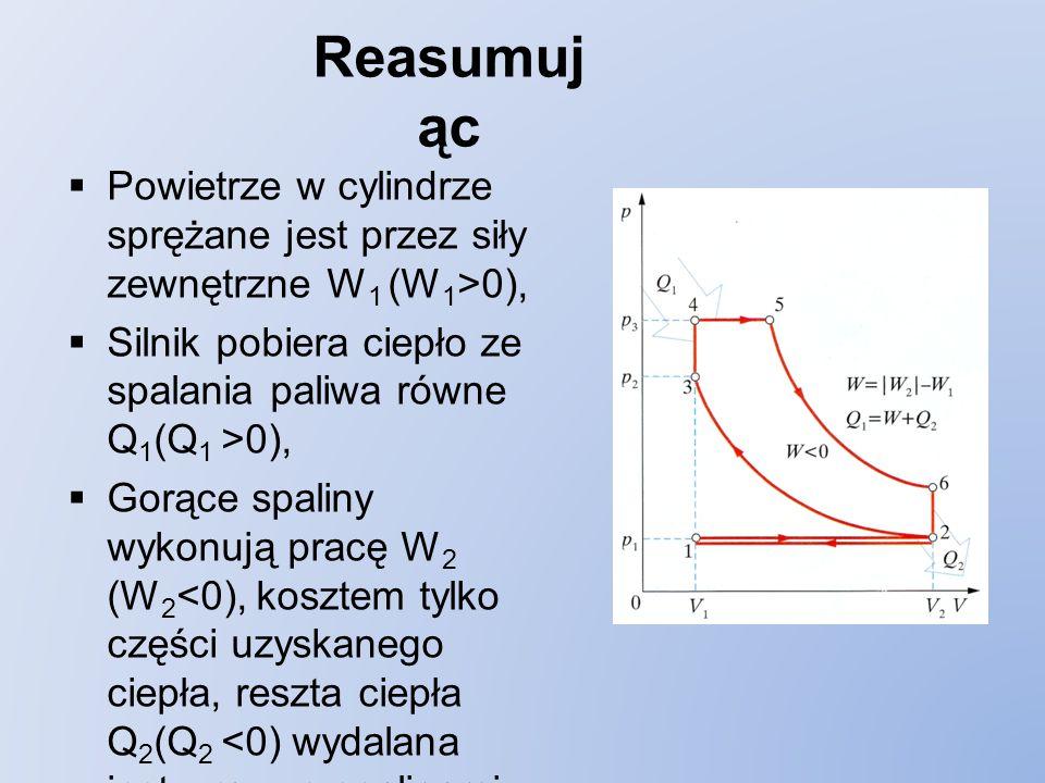 Reasumuj ąc  Powietrze w cylindrze sprężane jest przez siły zewnętrzne W 1 (W 1 >0),  Silnik pobiera ciepło ze spalania paliwa równe Q 1 (Q 1 >0),  Gorące spaliny wykonują pracę W 2 (W 2 <0), kosztem tylko części uzyskanego ciepła, reszta ciepła Q 2 (Q 2 <0) wydalana jest wraz ze spalinami do otoczenia podczas wydechu.