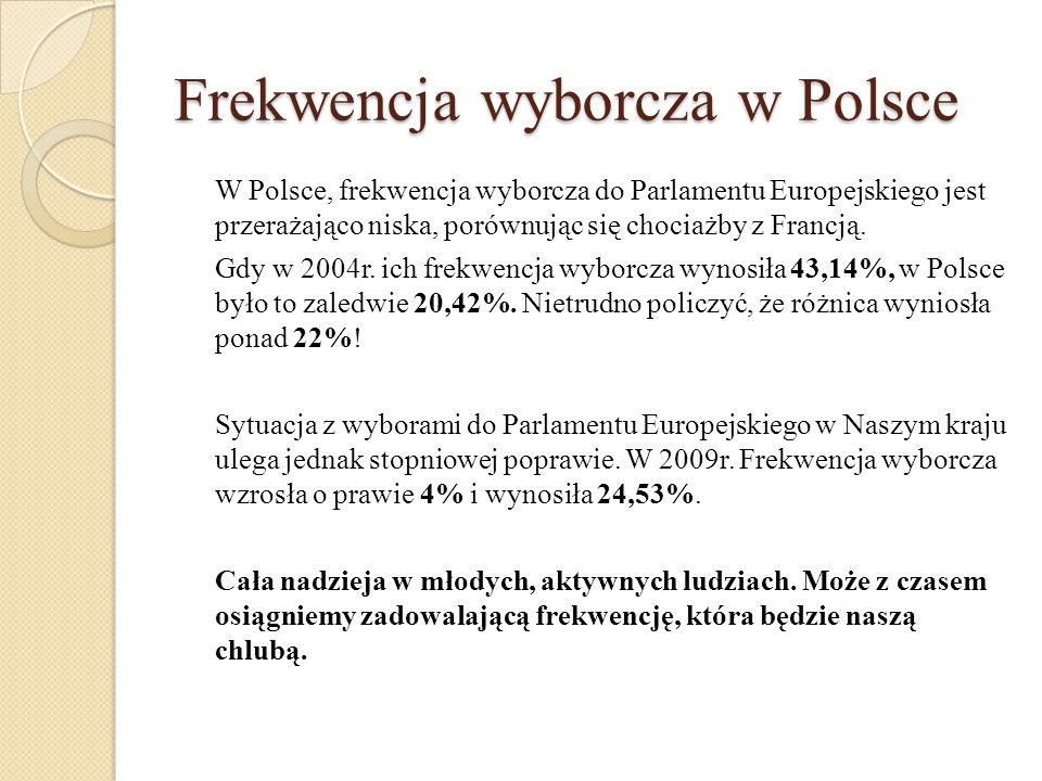 Frekwencja wyborcza w Polsce W Polsce, frekwencja wyborcza do Parlamentu Europejskiego jest przerażająco niska, porównując się chociażby z Francją. Gd