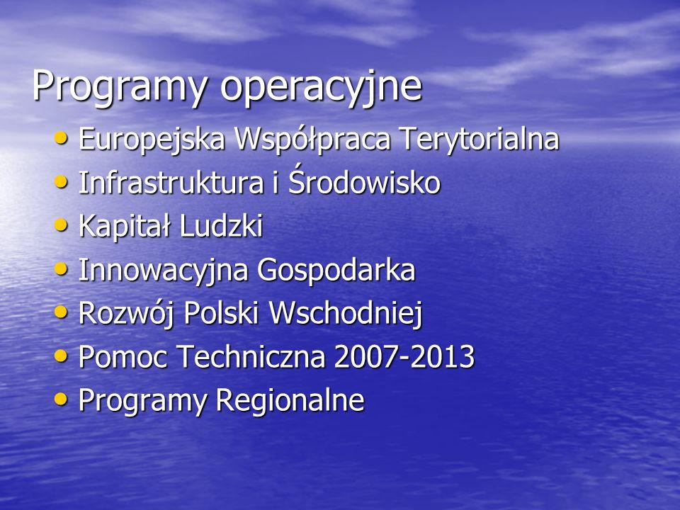 Programy operacyjne Europejska Współpraca Terytorialna Europejska Współpraca Terytorialna Infrastruktura i Środowisko Infrastruktura i Środowisko Kapi