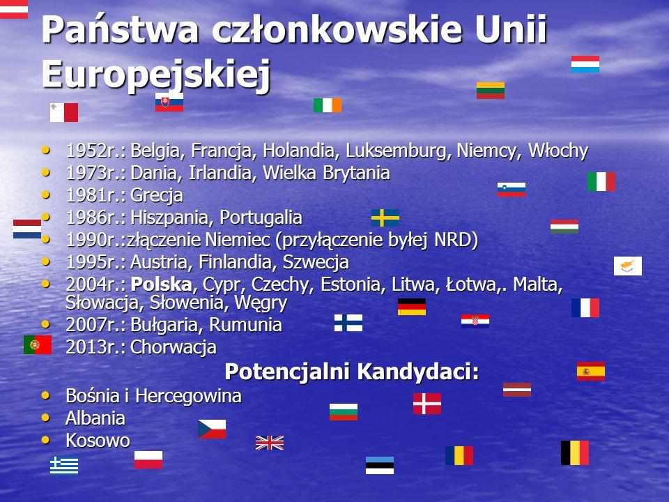 Państwa członkowskie Unii Europejskiej 1952r.: Belgia, Francja, Holandia, Luksemburg, Niemcy, Włochy 1952r.: Belgia, Francja, Holandia, Luksemburg, Ni
