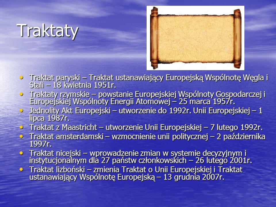 Traktaty Traktat paryski – Traktat ustanawiający Europejską Wspólnotę Węgla i Stali – 18 kwietnia 1951r. Traktat paryski – Traktat ustanawiający Europ
