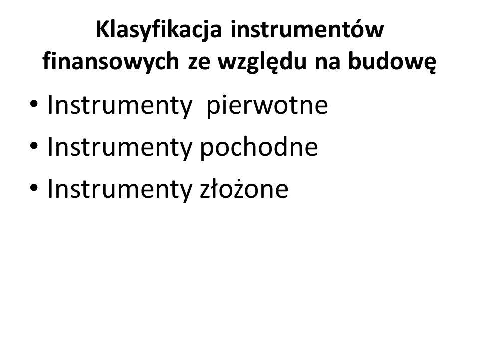 Klasyfikacja instrumentów finansowych ze względu na budowę Instrumenty pierwotne Instrumenty pochodne Instrumenty złożone