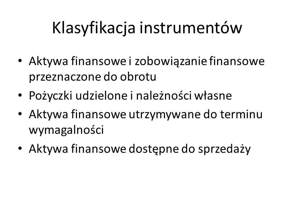 Klasyfikacja instrumentów Aktywa finansowe i zobowiązanie finansowe przeznaczone do obrotu Pożyczki udzielone i należności własne Aktywa finansowe utr