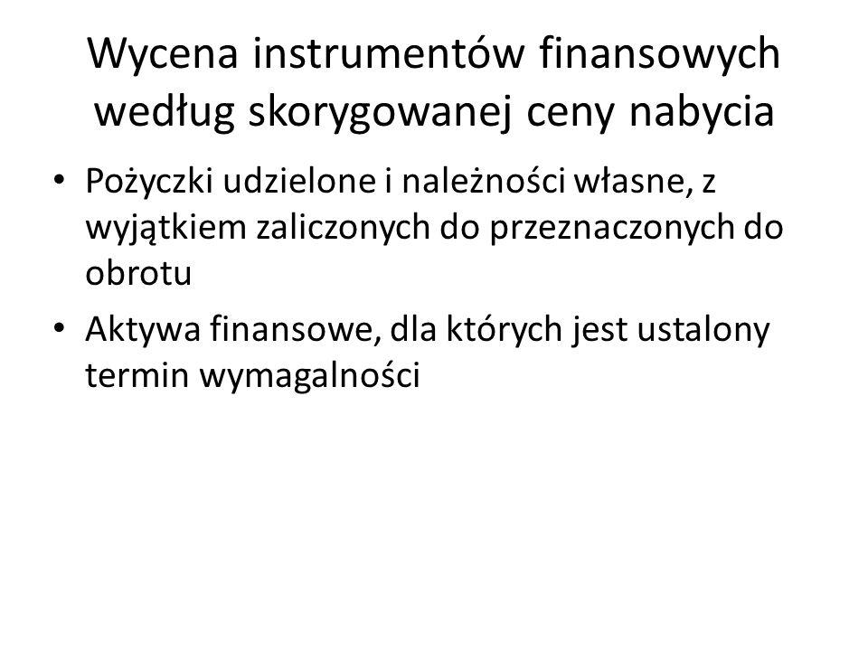 Wycena instrumentów finansowych według skorygowanej ceny nabycia Pożyczki udzielone i należności własne, z wyjątkiem zaliczonych do przeznaczonych do