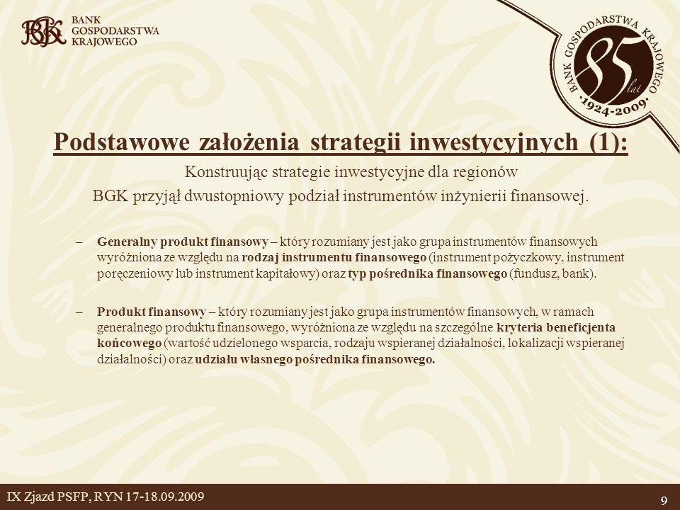 9 IX Zjazd PSFP, RYN 17-18.09.2009 Podstawowe założenia strategii inwestycyjnych (1): Konstruując strategie inwestycyjne dla regionów BGK przyjął dwustopniowy podział instrumentów inżynierii finansowej.