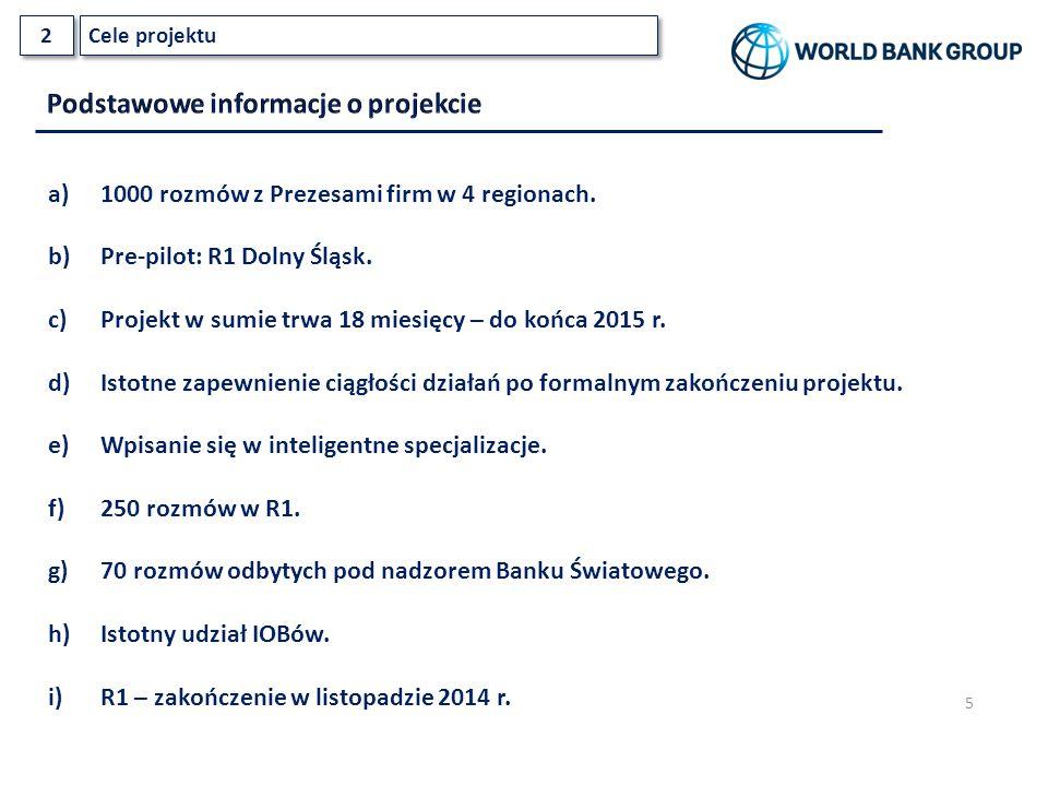 5 a)1000 rozmów z Prezesami firm w 4 regionach. b)Pre-pilot: R1 Dolny Śląsk.