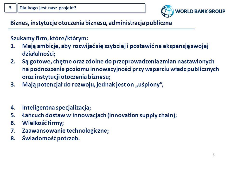 """6 Szukamy firm, które/którym: 1.Mają ambicje, aby rozwijać się szybciej i postawić na ekspansję swojej działalności; 2.Są gotowe, chętne oraz zdolne do przeprowadzenia zmian nastawionych na podnoszenie poziomu innowacyjności przy wsparciu władz publicznych oraz instytucji otoczenia biznesu; 3.Mają potencjał do rozwoju, jednak jest on """"uśpiony , 4.Inteligentna specjalizacja; 5.Łańcuch dostaw w innowacjach (innovation supply chain); 6.Wielkość firmy; 7.Zaawansowanie technologiczne; 8.Świadomość potrzeb."""