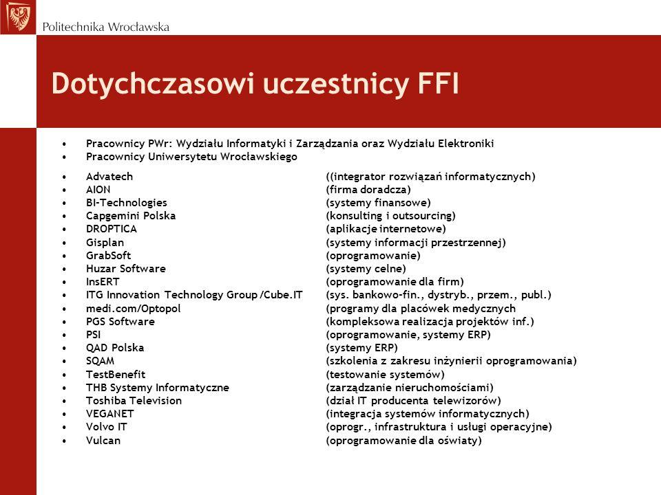 Dotychczasowi uczestnicy FFI Pracownicy PWr: Wydziału Informatyki i Zarządzania oraz Wydziału Elektroniki Pracownicy Uniwersytetu Wrocławskiego Advate