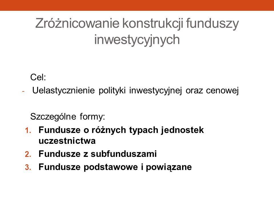 Zróżnicowanie konstrukcji funduszy inwestycyjnych Cel: - Uelastycznienie polityki inwestycyjnej oraz cenowej Szczególne formy: 1. Fundusze o różnych t