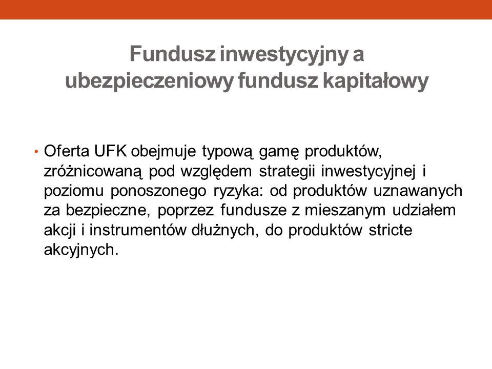 Fundusz inwestycyjny a ubezpieczeniowy fundusz kapitałowy Oferta UFK obejmuje typową gamę produktów, zróżnicowaną pod względem strategii inwestycyjnej