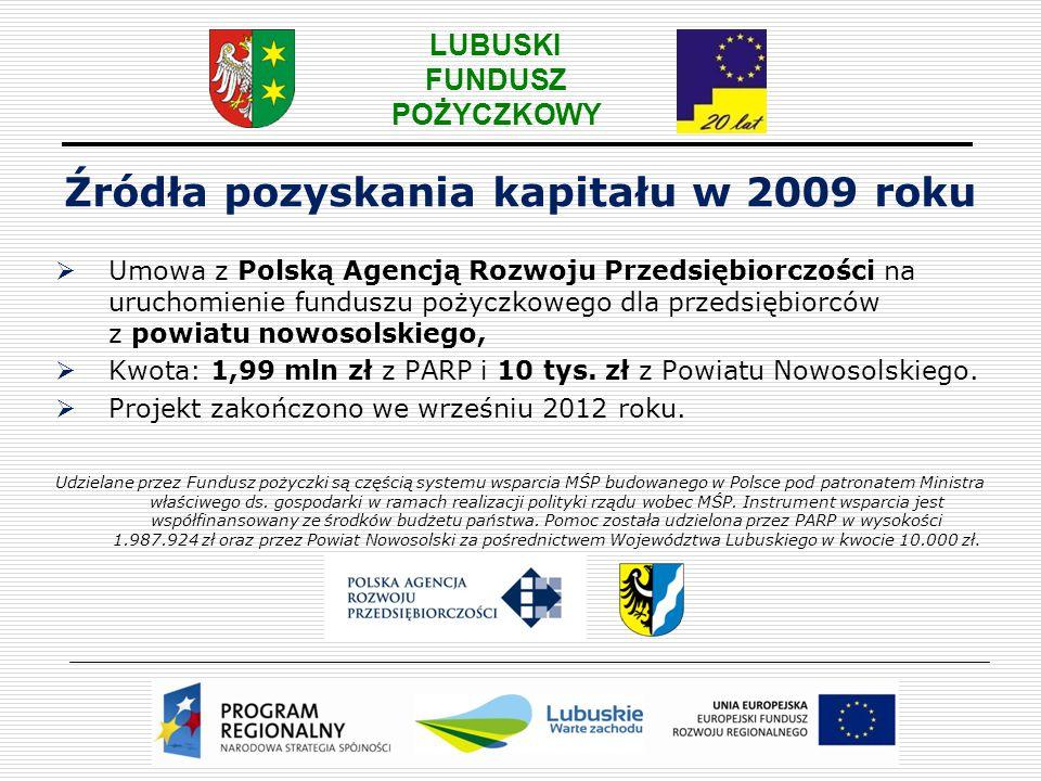LUBUSKI FUNDUSZ POŻYCZKOWY Źródła pozyskania kapitału w 2013 roku  Lubuski Regionalny Program Operacyjny na lata 2007-2013, Działanie 2.5 Rozwój regionalnych i lokalnych instytucji otoczenia biznesu,  Kwota dokapitalizowania – 4,5 mln PLN,  Realizacja projektu do 30.06.2015 roku.