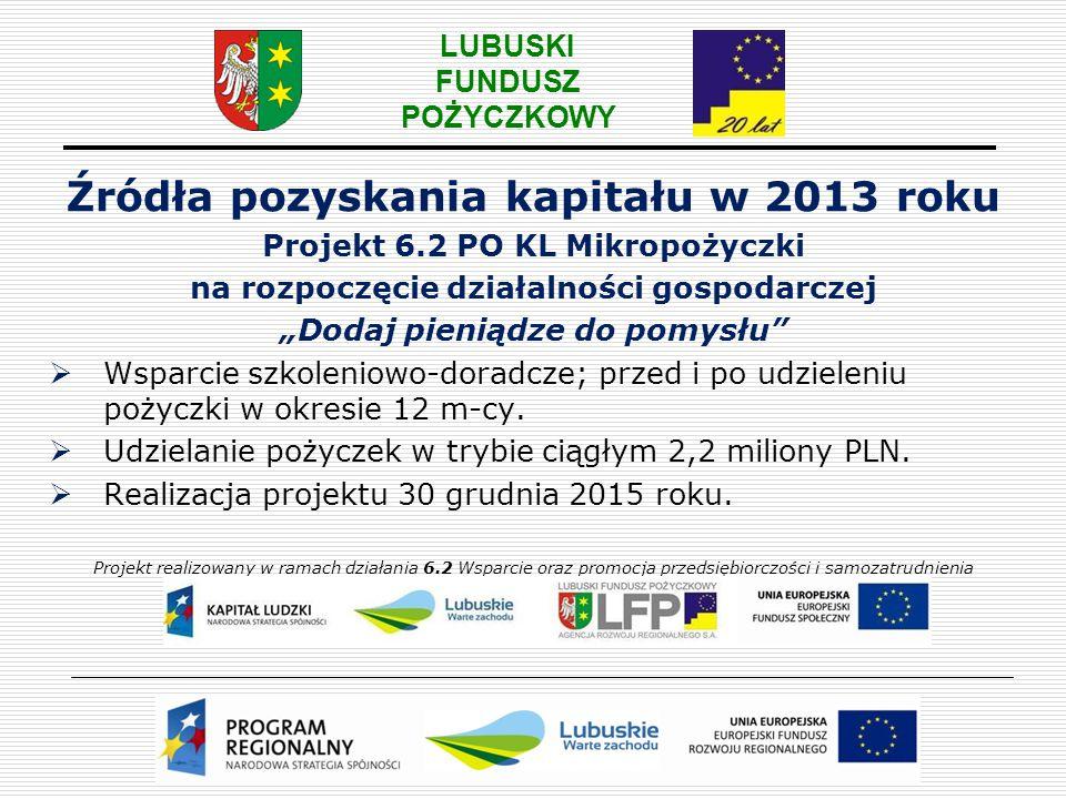 LUBUSKI FUNDUSZ POŻYCZKOWY Pożyczki w ramach Projektów SPO-WKP POWIAT NOWOSOLSKI LRPO 120 tys.