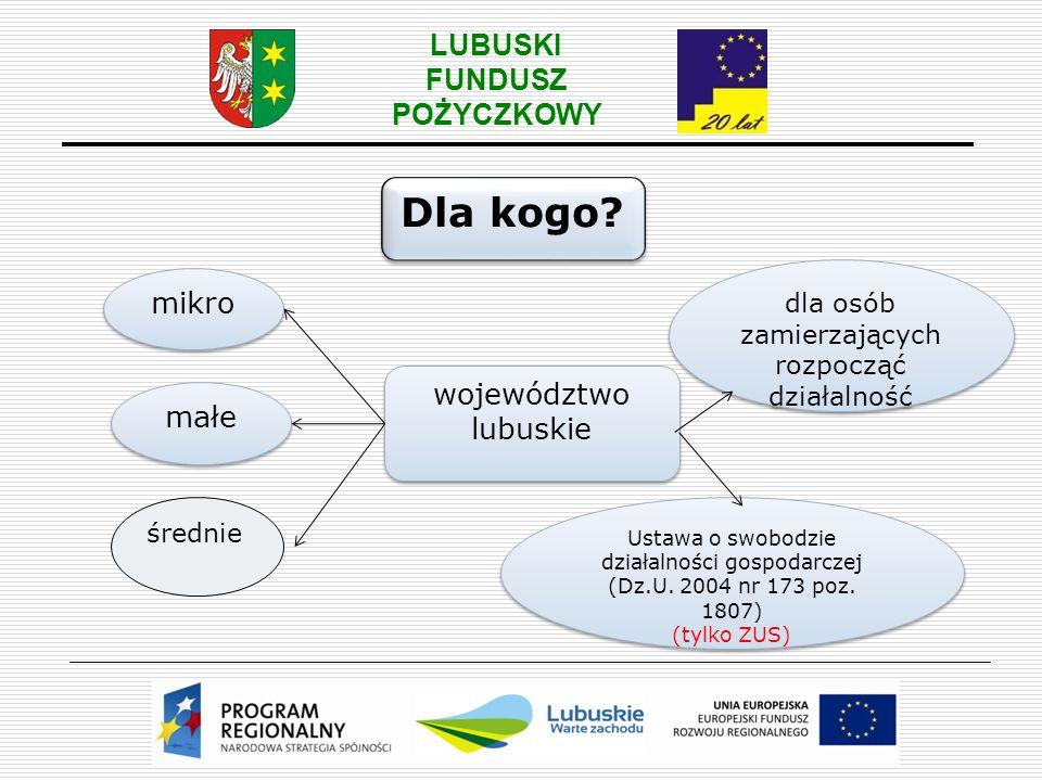 LUBUSKI FUNDUSZ POŻYCZKOWY Dla kogo? województwo lubuskie mikro małe dla osób zamierzających rozpocząć działalność Ustawa o swobodzie działalności gos