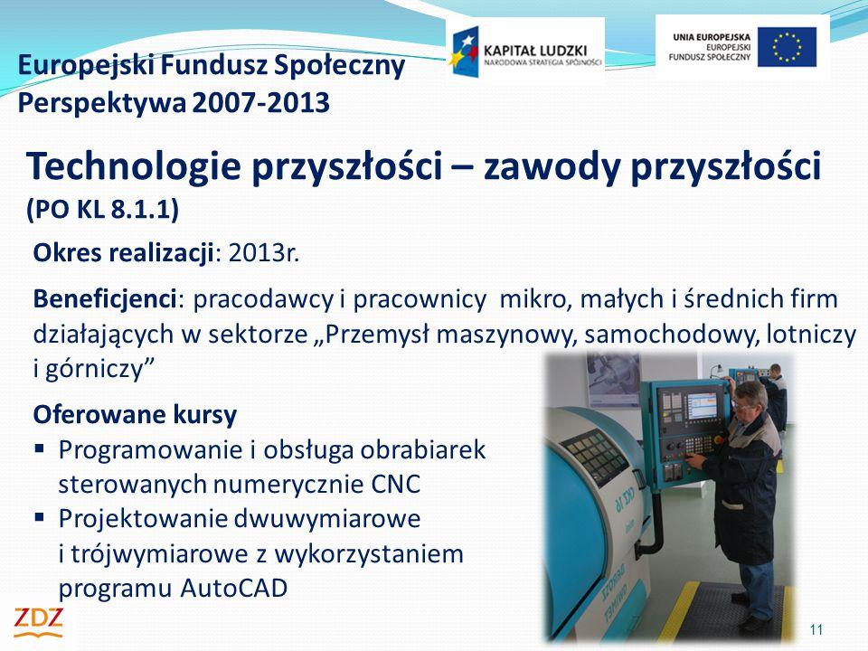 Europejski Fundusz Społeczny Perspektywa 2007-2013 11 Technologie przyszłości – zawody przyszłości (PO KL 8.1.1) Okres realizacji: 2013r.