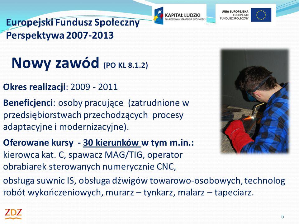 Europejski Fundusz Społeczny Perspektywa 2007-2013 6 Nowy zawód (PO KL 8.1.2) Rezultaty: Zrealizowanych kursów: 126 Liczba osób objętych szkoleniami: 1864 Liczba osób, które ukończyły szkolenia: 1843 Utrzymanie/zmiana/podjęcie pracy: 1778