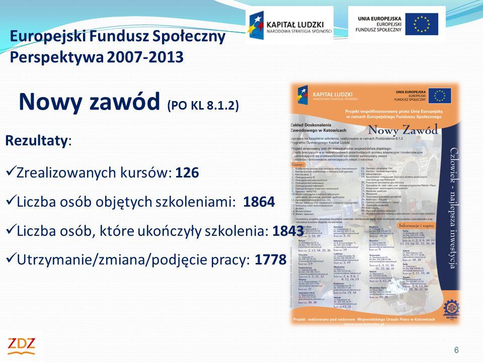 Ogółem, w ramach 180 projektów realizowanych przez Zakład Doskonalenia Zawodowego w Katowicach skorzystało około 65 tysięcy osób.