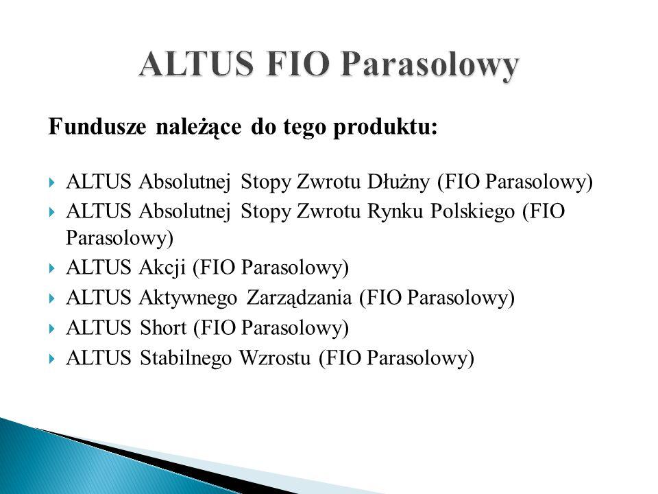 Fundusze należące do tego produktu:  ALTUS Absolutnej Stopy Zwrotu Dłużny (FIO Parasolowy)  ALTUS Absolutnej Stopy Zwrotu Rynku Polskiego (FIO Paras