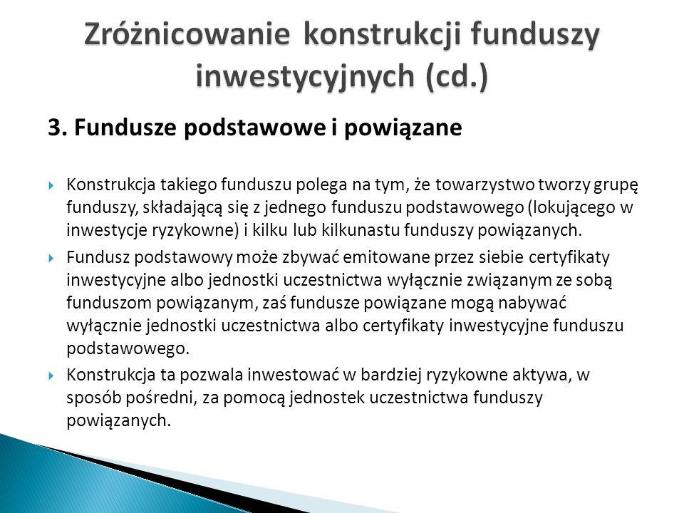 3. Fundusze podstawowe i powiązane  Konstrukcja takiego funduszu polega na tym, że towarzystwo tworzy grupę funduszy, składającą się z jednego fundus
