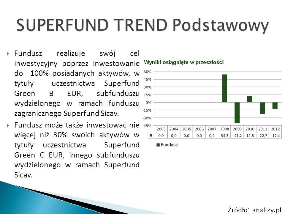  Fundusz realizuje swój cel inwestycyjny poprzez inwestowanie do 100% posiadanych aktywów, w tytuły uczestnictwa Superfund Green B EUR, subfunduszu w
