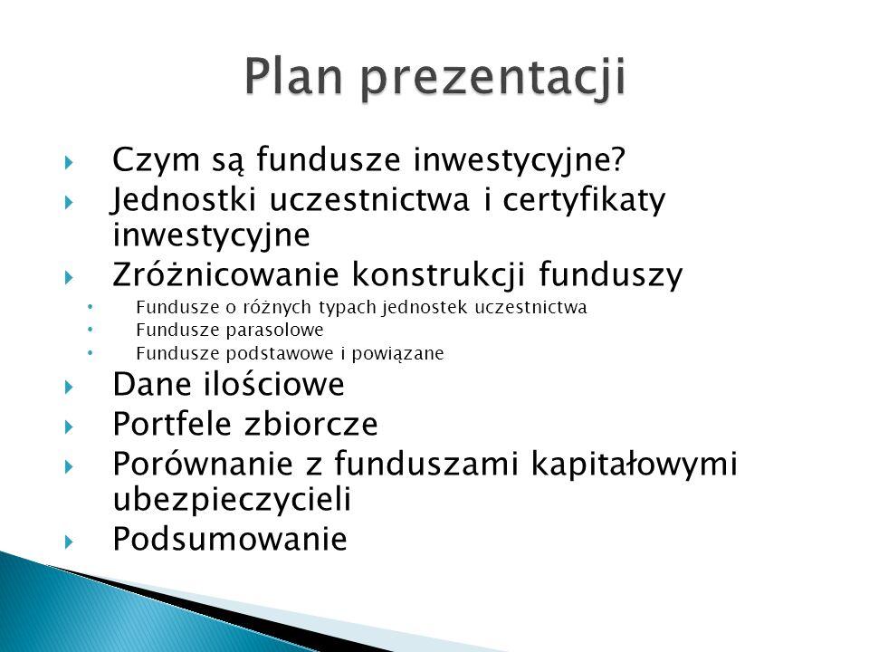  Czym są fundusze inwestycyjne?  Jednostki uczestnictwa i certyfikaty inwestycyjne  Zróżnicowanie konstrukcji funduszy Fundusze o różnych typach je