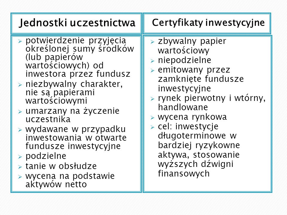 Jednostki uczestnictwa Certyfikaty inwestycyjne  potwierdzenie przyjęcia określonej sumy środków (lub papierów wartościowych) od inwestora przez fund
