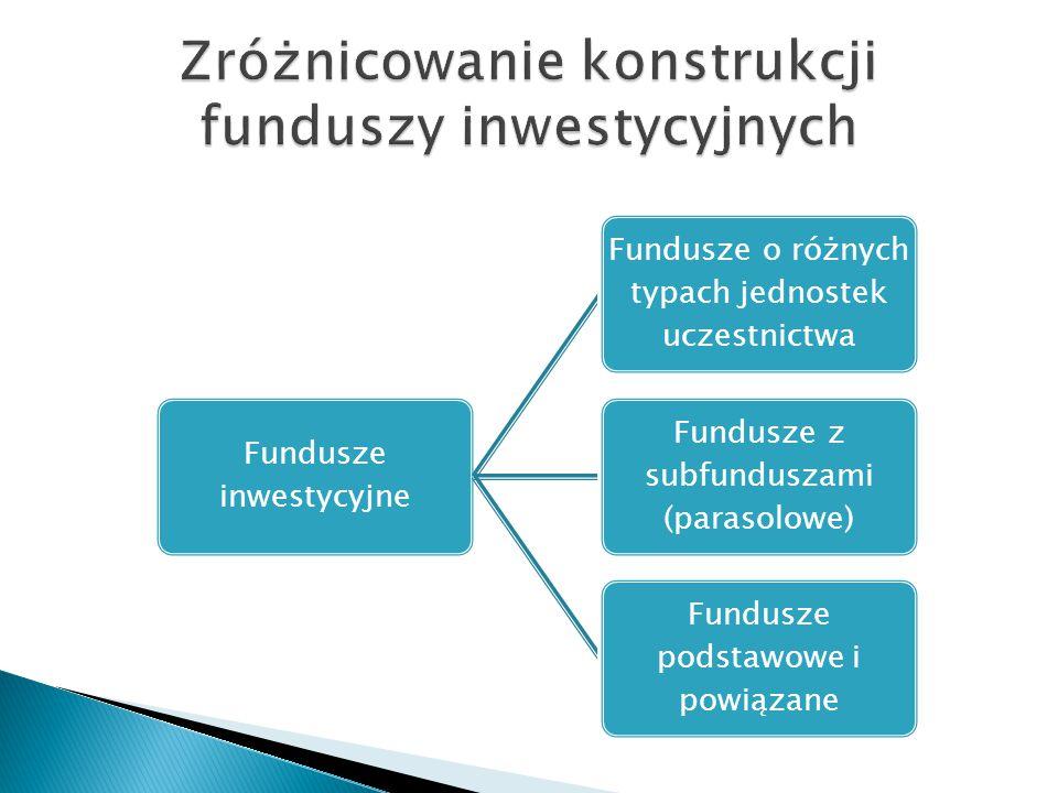 Fundusze inwestycyjne Fundusze o różnych typach jednostek uczestnictwa Fundusze z subfunduszami (parasolowe) Fundusze podstawowe i powiązane